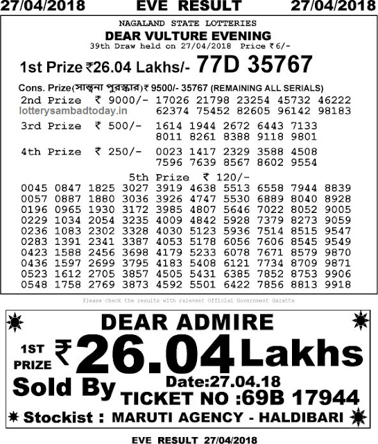 lottery sambad 8pm result 27 april 2018