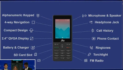 Jio Phone Special Features and specifications