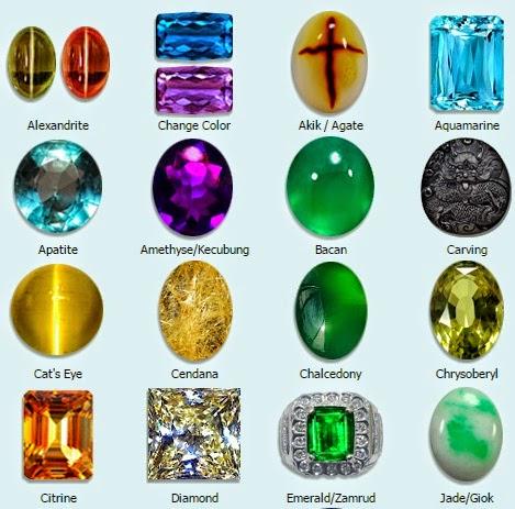 الحجر الكريم المناسب لكل برج Youtube 5