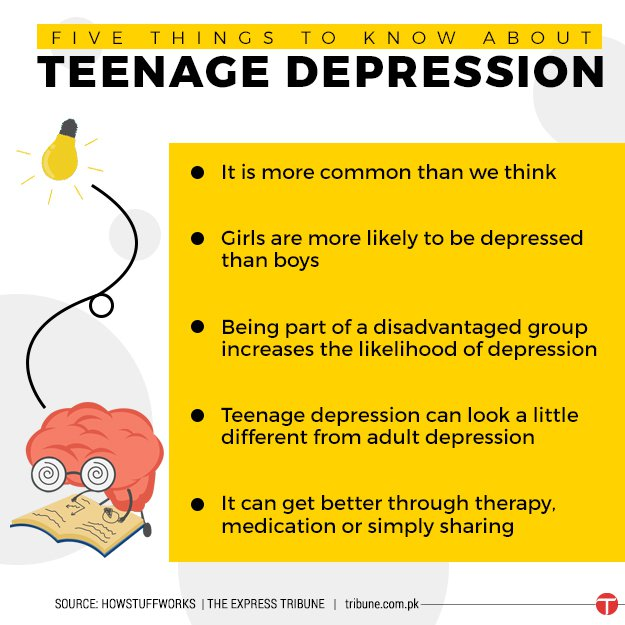 Why Are So Many Teens Depressed? - Psych Central