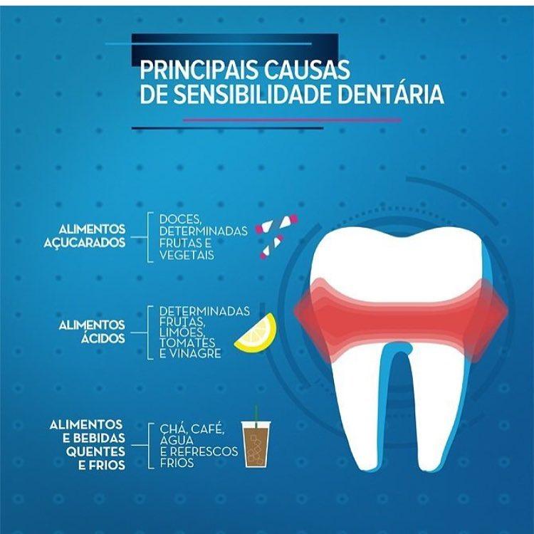 Sensibilidade Dentaria