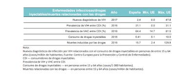 infecciones-muertes-drogas-inyectables