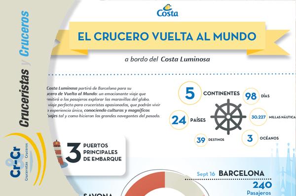 NOTICIAS DE CRUCEROS - El Costa Luminosa zarpa de Barcelona en su crucero de Vuelta al Mundo