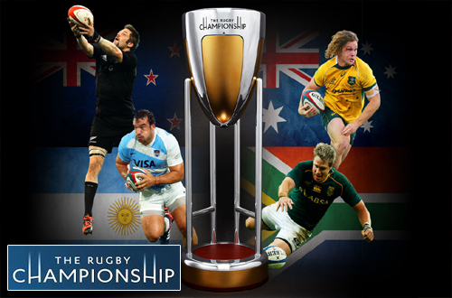 Trophée Rugby Championship