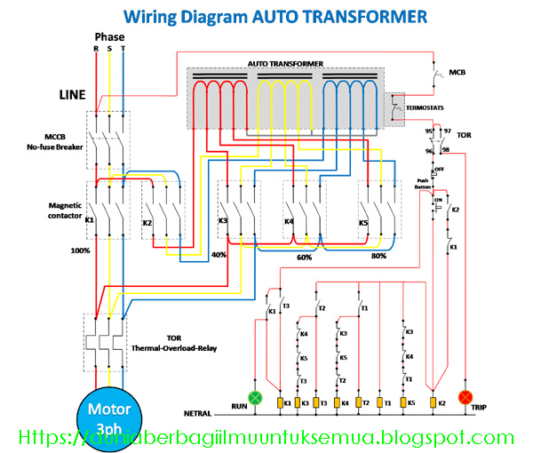 wiring diagram rangkaian auto trafo 4 steps motor starter wiring diagram rangkaian auto trafo (auto transformer) dengan auto transformer wiring diagram at nearapp.co