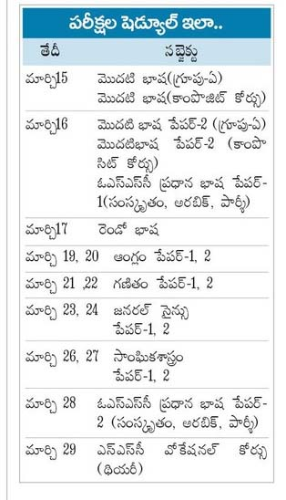 Andhra Pradesh 10th Class Exam Time Table 2018