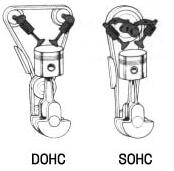 Arti SOHC dan DOHC beserta kekurangan dan kelebihanya