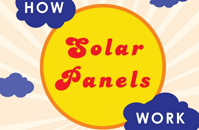 Image: How Solar Panels Work [Infographic]