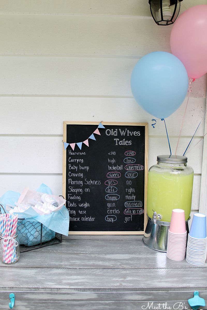Diy Gender Reveal Confetti Poppers The Inspired Hive