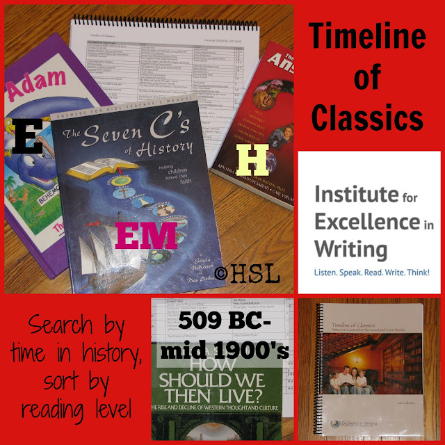 Timeline of Classics, IEW