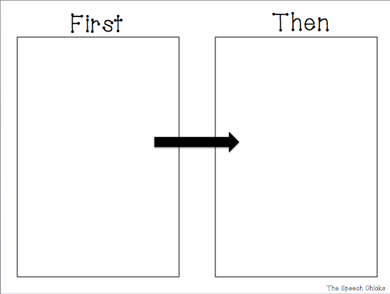 picture relating to First Then Board Printable named √ Cost-free Printable If Then Chart Printable If Then chart