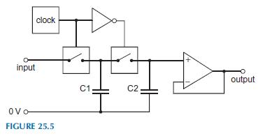 SWITCHED CAPACITOR FILTERS ~ Basic Electronics