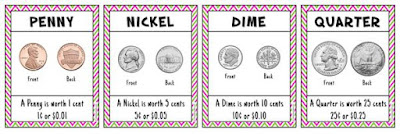 Free Money Posters to use in your classroom