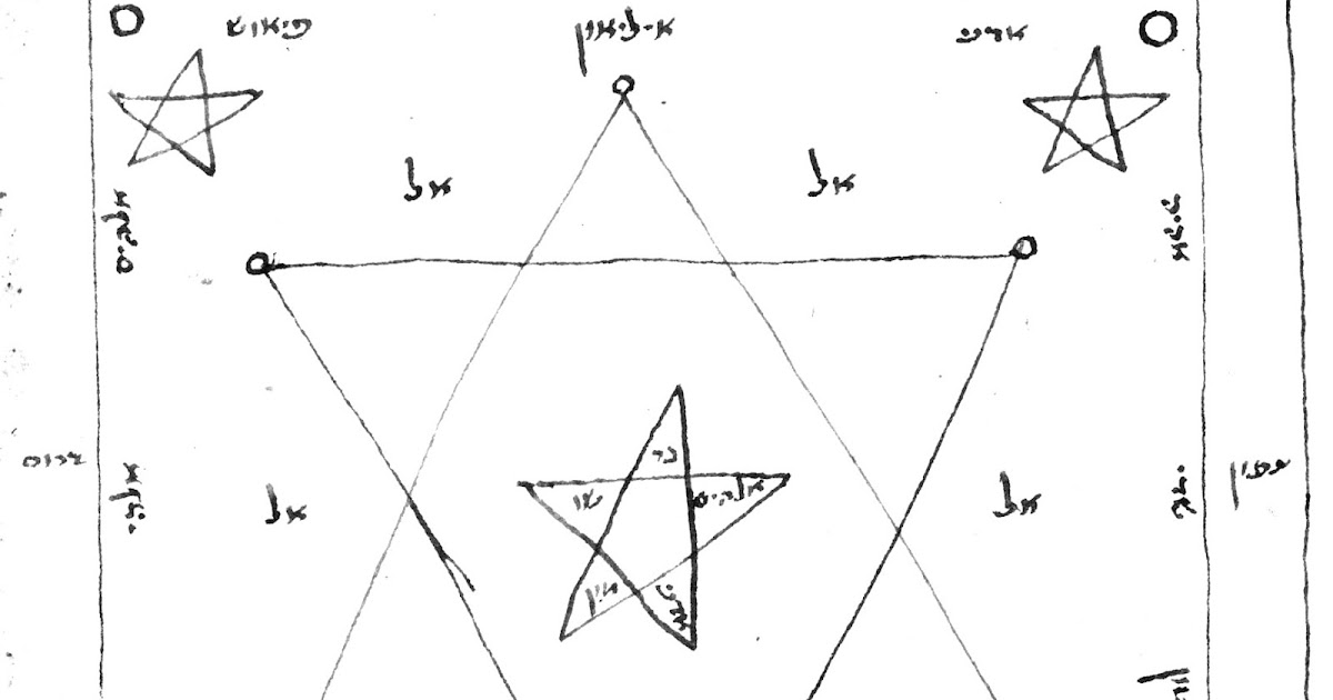 Studies on Magic: Collectanea of kabbalistic and magical