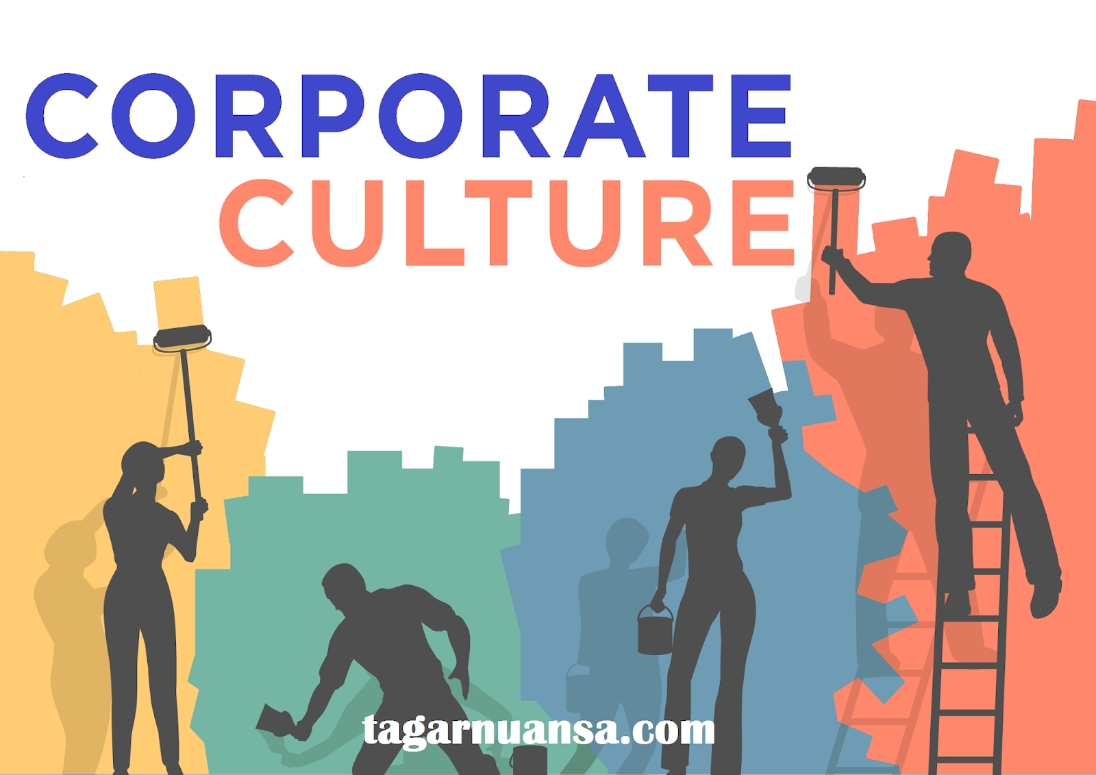 budaya organisasi (corporate culture)
