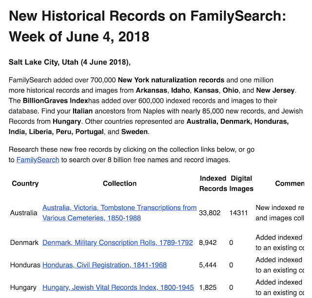 Are you aware of the changes in the records on the FamilySearch website?