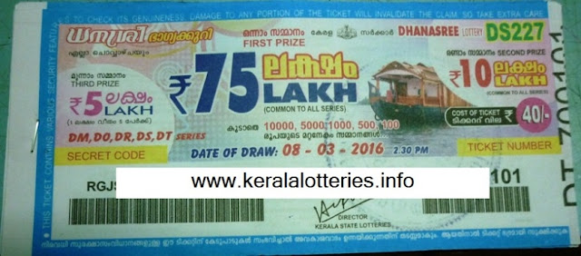 Kerala lottery result today of DHANASREE on 06/10/2015