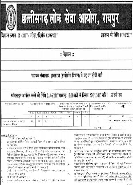 Chhattisgarh Public Service Commission, (CGPSC), 06