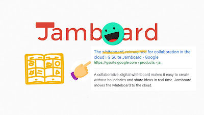 Curating and Collaborating with Google's Jamboard App
