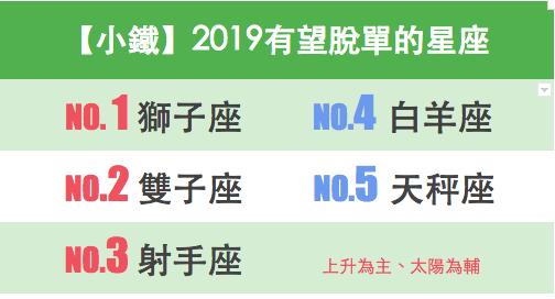 2019愛情運勢