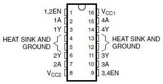 Fungsi setiap pin L293D