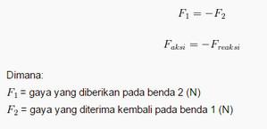 Rumus Hukum Newton 1 2 3