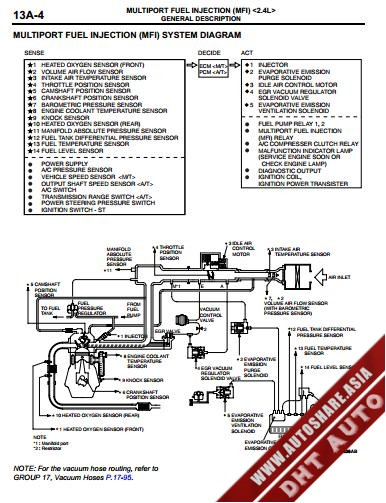 Mitsubishi Ebook Soft   Service Manual  Engine Manual 2 4