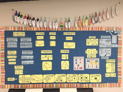 Mr. DeVore's math word wall