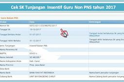 Download SK Tunjangan Insentif Guru Non PNS tahun 2018