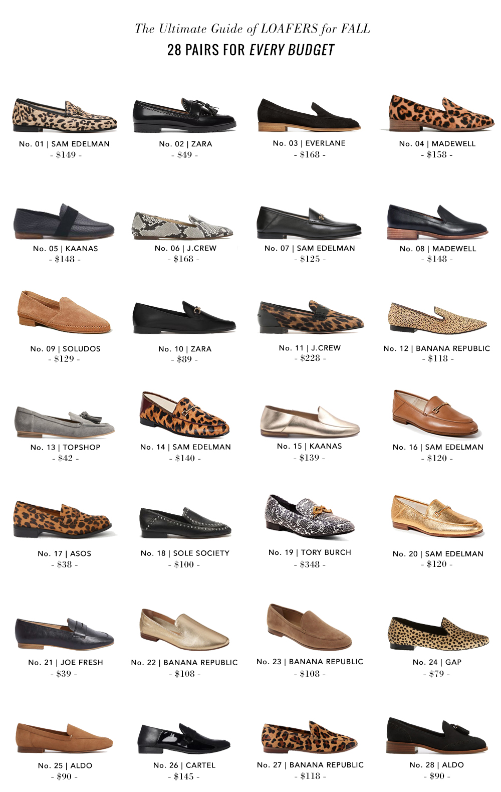 Shopping File: The Ultimate Guide of Loafers for Fall
