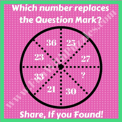 Circle Picture Puzzle to find out the missing number