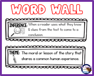 Having a Word Wall with the Important Terms is a Good Starting Point for Learning to Analyze a Central Idea!