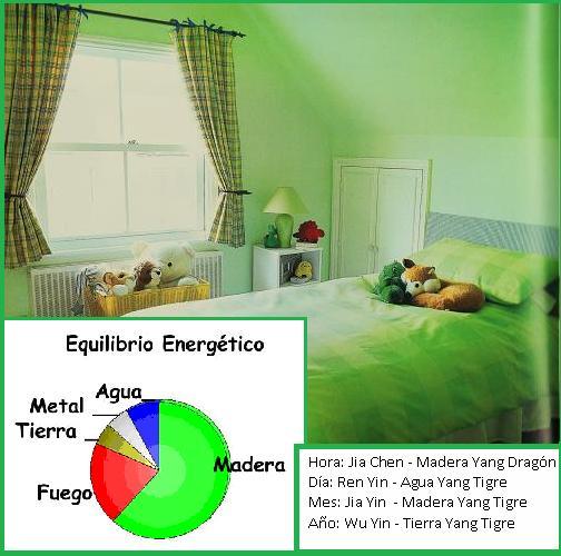 Psicologia Mistica Del Alma El Por Que Del Hogar Feng Shui - Colores-feng-shui-para-dormitorio