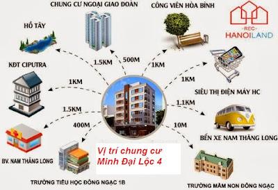 Vị trí chung cư Minh Đại Lộc 4
