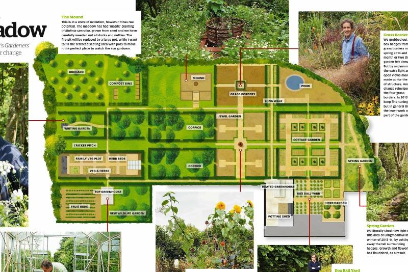 Longmeadow el jard n de monty don guia de jardin for Arboles frondosos para jardin