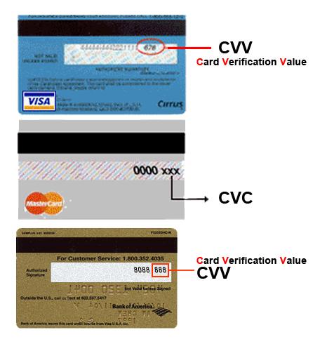 Card Validation Code Wikipedia