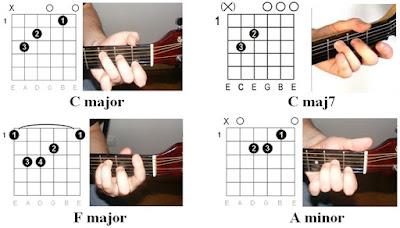 Easy Guitar Tabs : John Lennon - Imagine