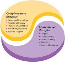 Alternative Medicine: What Are Examples Of Complementary And
