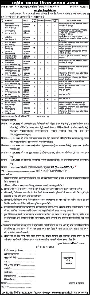 NRHM Gujarat