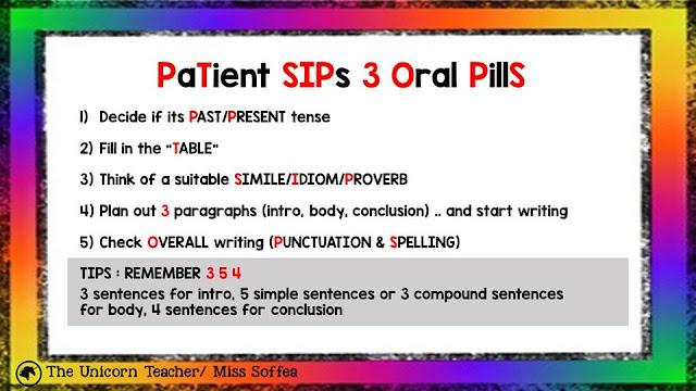 02 - Guide for Bahasa Inggeris Penulisan: Section C