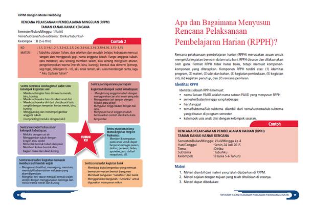 Panduan Penyusunan RPPH (Rencana Pelaksanaan Pembelajaran Harian) PAUD Kurikulum 2013