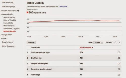 Avaliando usabilidade Móvel com o Google Webmaster Tools
