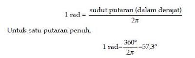 Pengertian, Rumus serta Contoh Soal Kecepatan Linear dan Kecepatan Angular pada Gerak Melingkar