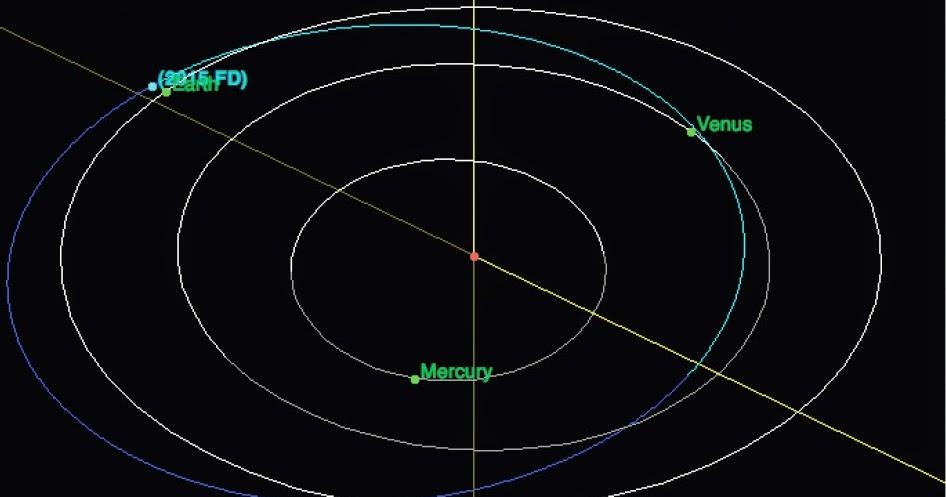 asteroid hitting the sun - photo #31