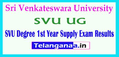 Sri Venkateswara University Degree 1st Year Supply Exam Results