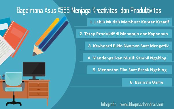 Bagaiamana Asus X555 Menjaga Kreativitas dan Produktivitas - Blog Mas Hendra