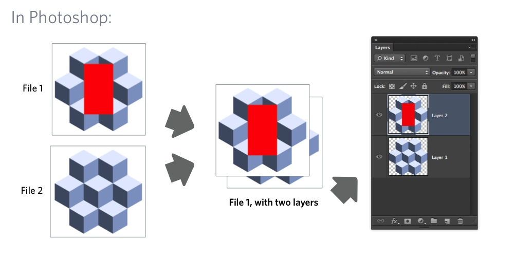 how to add new patterns to sketchup