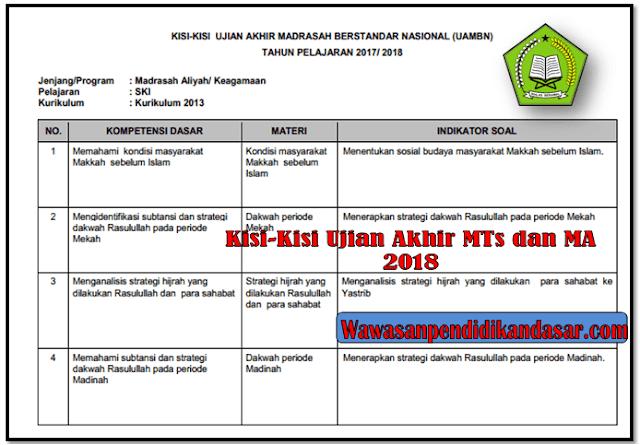 Download Kisi-kisi Ujian Akhir Madrasah Berstandar Nasional MTs dan MA 2018