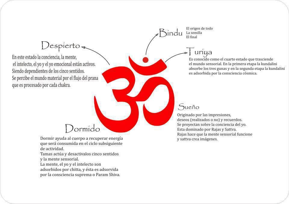 yoga significado