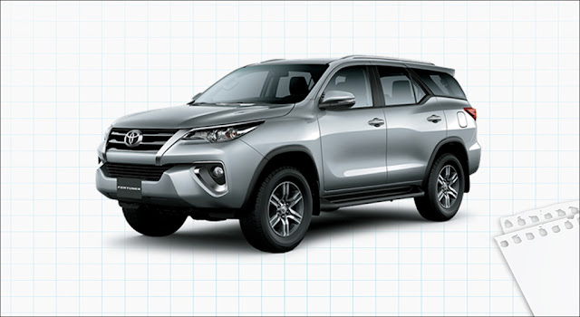 Giá xe Toyota Fortuner 2.7V 4x2 AT 2019